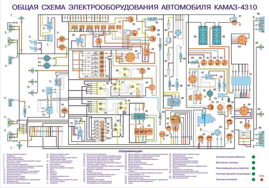 электросхема камаз 5490
